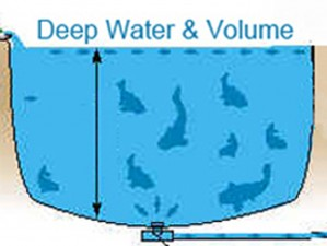 Deep water and volume: